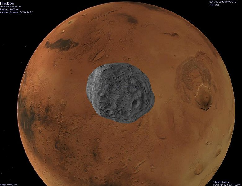 780px-Phobos_et_Mars_(Celestia)